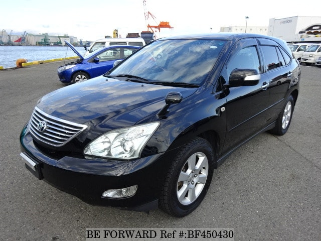 Used TOYOTA HARRIER Models Comparison BE FORWARD